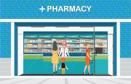 Programs for Pharmacies